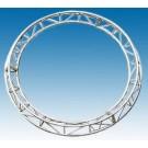 Structures en Cercle